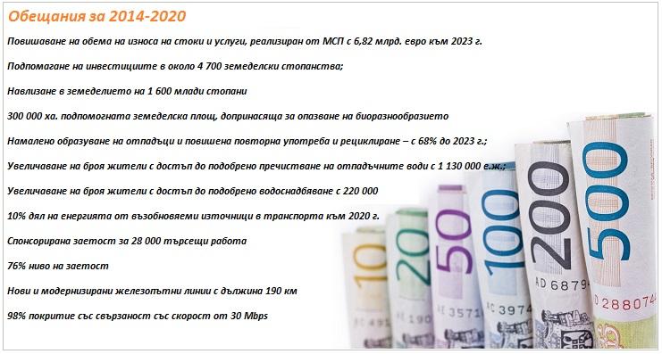 eufunds2020