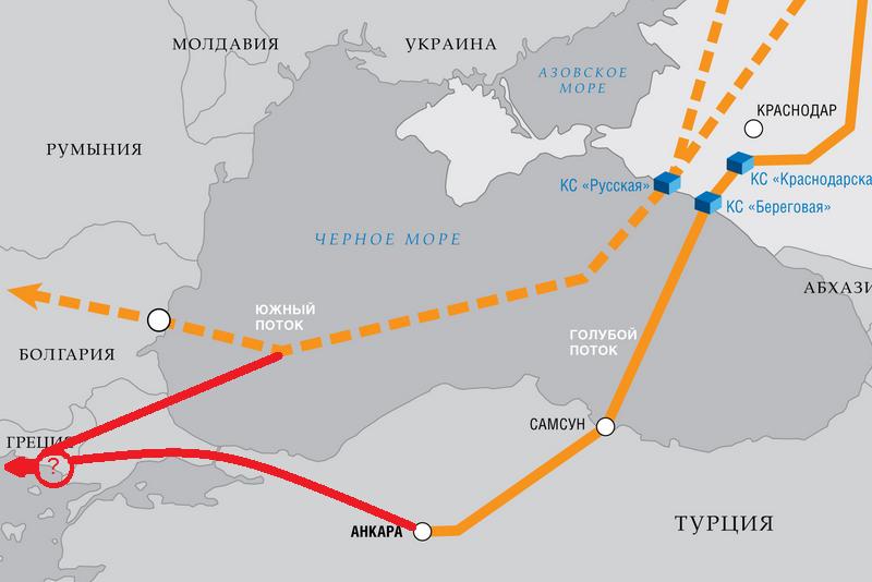 Турски поток