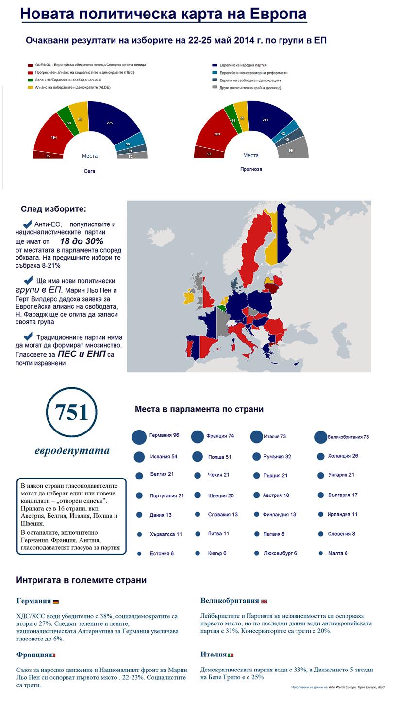 ЕС 2014